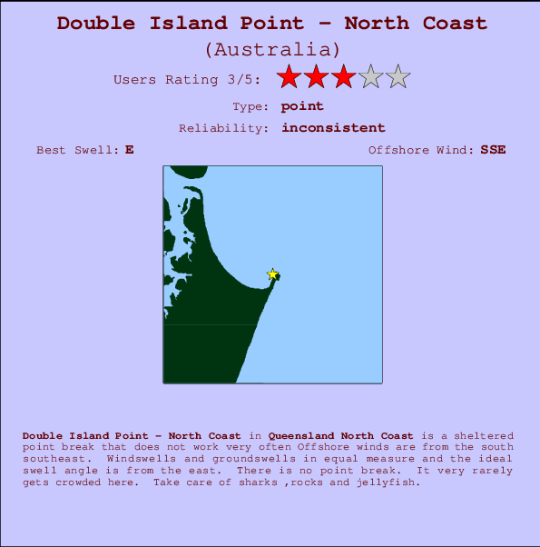 Double Island Point - North Coast mapa de ubicación e información del spot