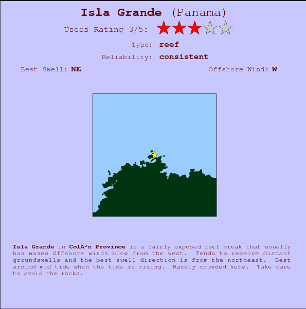 Isla Grande Previsiones de Olas e Boletín de Surf (Colón
