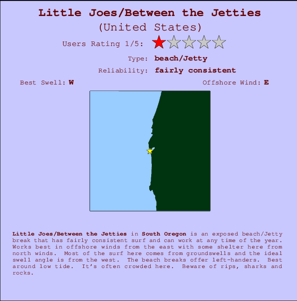 Little Joes/Between the Jetties mapa de ubicación e información del spot