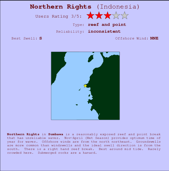 Northern Rights mapa de ubicación e información del spot