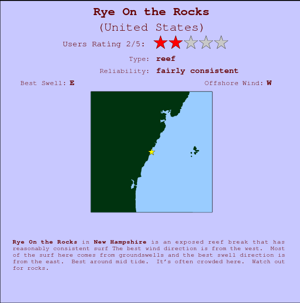 Rye On the Rocks mapa de ubicación e información del spot