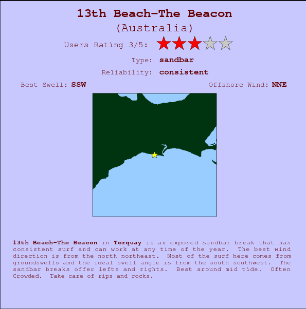 13th Beach-The Beacon mapa de ubicación e información del spot