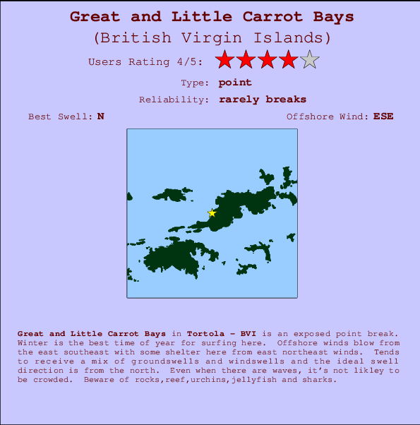 Great and Little Carrot Bays mapa de ubicación e información del spot