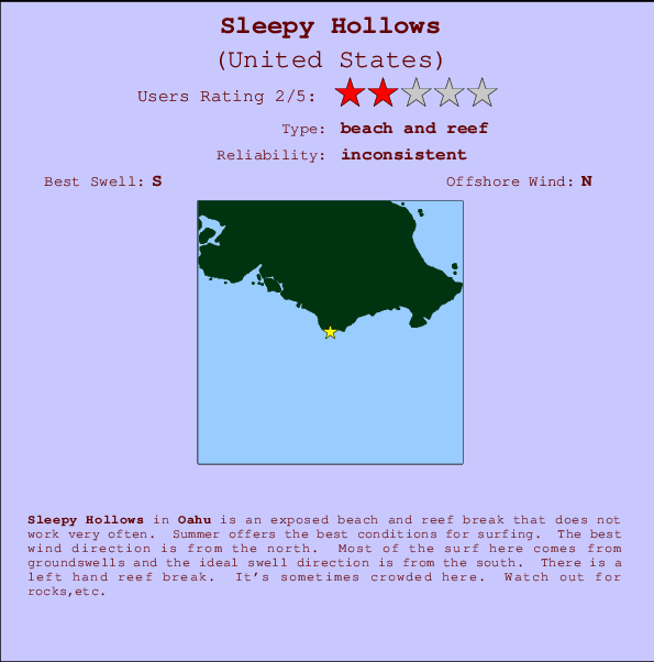 Sleepy Hollows mapa de ubicación e información del spot